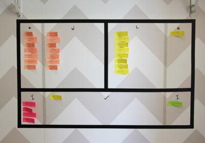 Como fazer um quadro de planejamento (é super fácil!)